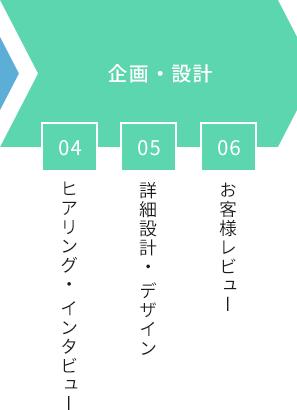 ホームページ制作の流れ(企画・設計)